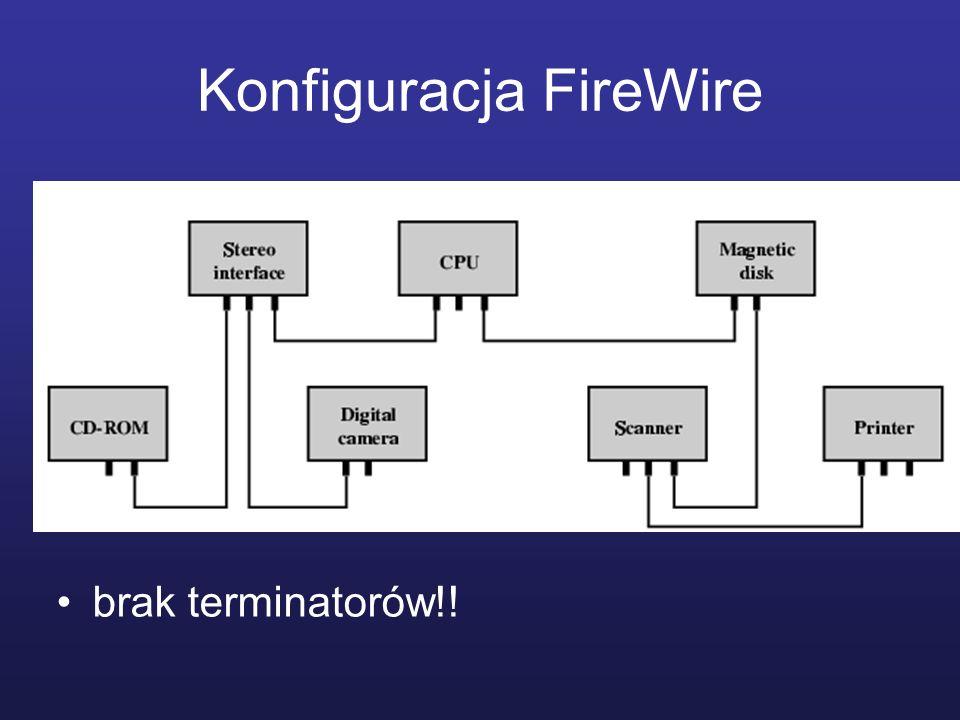 Konfiguracja FireWire brak terminatorów!!