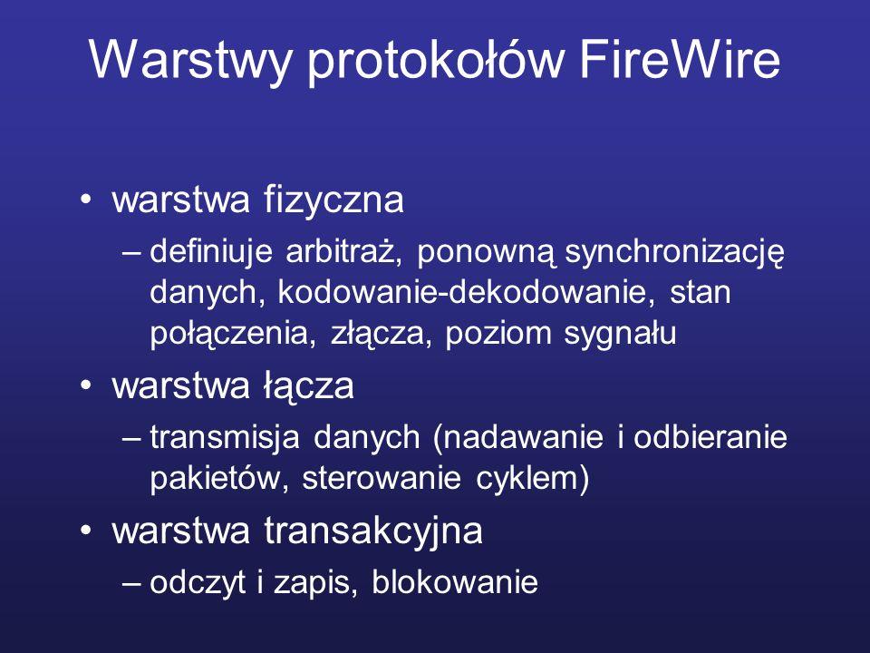 Warstwy protokołów FireWire warstwa fizyczna –definiuje arbitraż, ponowną synchronizację danych, kodowanie-dekodowanie, stan połączenia, złącza, pozio