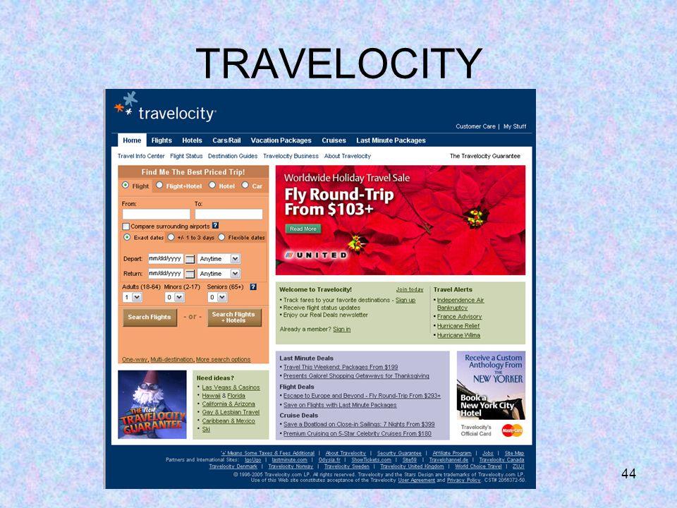 44 TRAVELOCITY