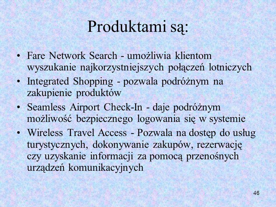 46 Produktami są: Fare Network Search - umożliwia klientom wyszukanie najkorzystniejszych połączeń lotniczych Integrated Shopping - pozwala podróżnym