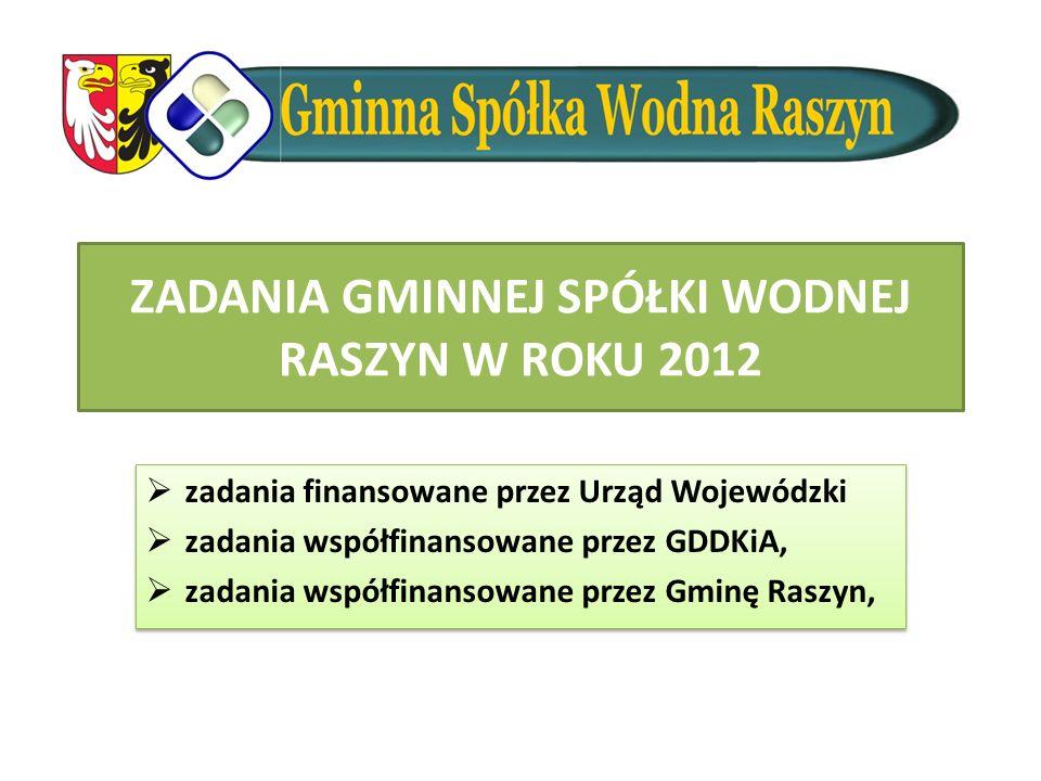 ZADANIA GMINNEJ SPÓŁKI WODNEJ RASZYN W ROKU 2012 zadania finansowane przez Urząd Wojewódzki zadania współfinansowane przez GDDKiA, zadania współfinans