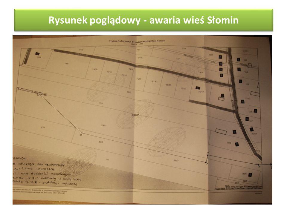 Rysunek poglądowy - awaria wieś Słomin
