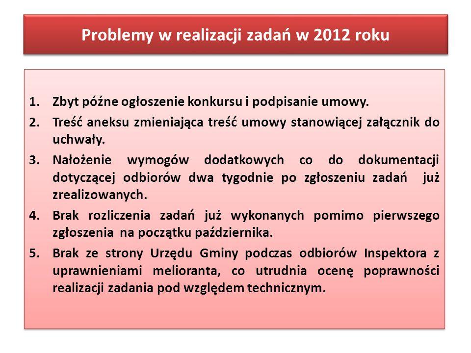 Problemy w realizacji zadań w 2012 roku 1.Zbyt późne ogłoszenie konkursu i podpisanie umowy. 2.Treść aneksu zmieniająca treść umowy stanowiącej załącz
