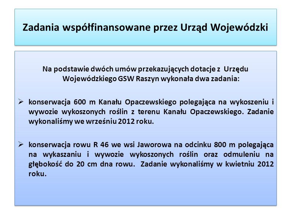 Zadania współfinansowane przez Urząd Wojewódzki Na podstawie dwóch umów przekazujących dotacje z Urzędu Wojewódzkiego GSW Raszyn wykonała dwa zadania: