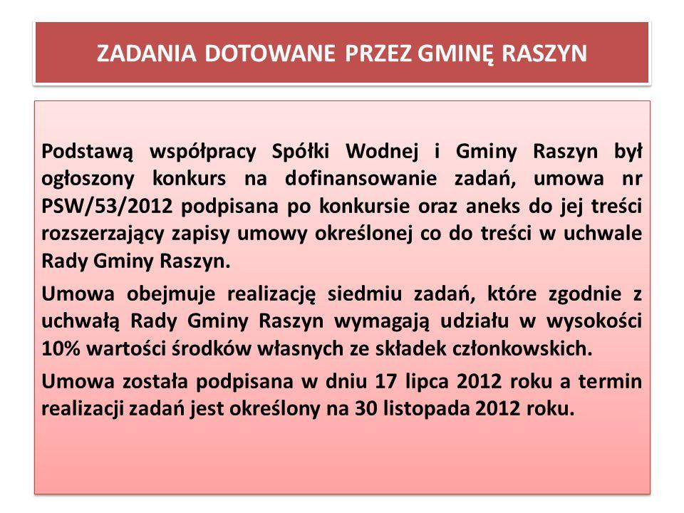 ZADANIA DOTOWANE PRZEZ GMINĘ RASZYN Podstawą współpracy Spółki Wodnej i Gminy Raszyn był ogłoszony konkurs na dofinansowanie zadań, umowa nr PSW/53/20