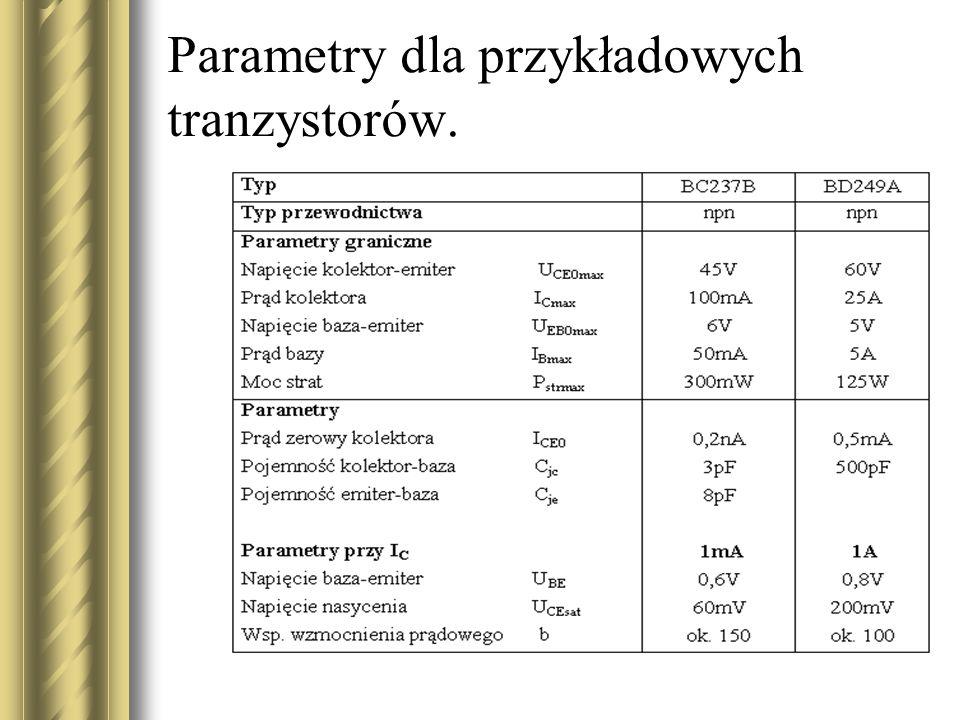Parametry dla przykładowych tranzystorów.