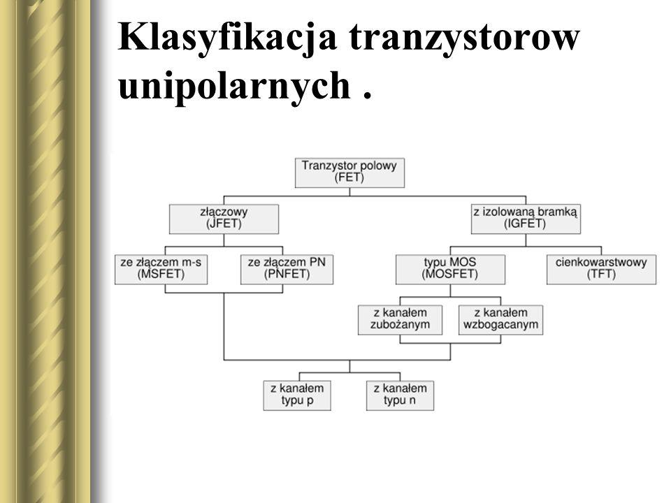 Klasyfikacja tranzystorow unipolarnych.