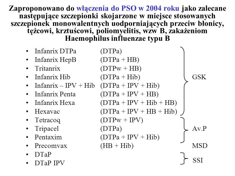 Zaproponowano do włączenia do PSO w 2004 roku jako zalecane następujące szczepionki skojarzone w miejsce stosowanych szczepionek monowalentnych uodpor