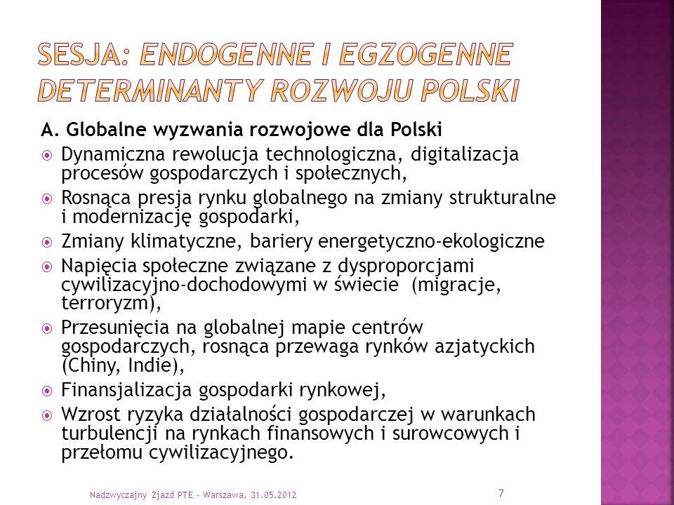A. Globalne wyzwania rozwojowe dla Polski Dynamiczna rewolucja technologiczna, digitalizacja procesów gospodarczych i społecznych, Rosnąca presja rynk