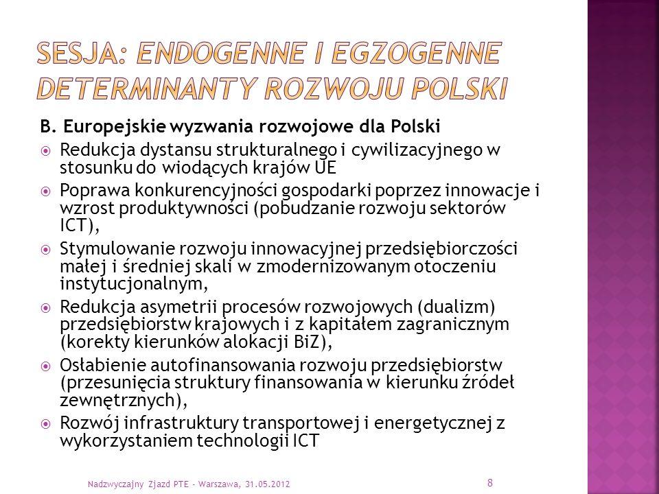 B. Europejskie wyzwania rozwojowe dla Polski Redukcja dystansu strukturalnego i cywilizacyjnego w stosunku do wiodących krajów UE Poprawa konkurencyjn