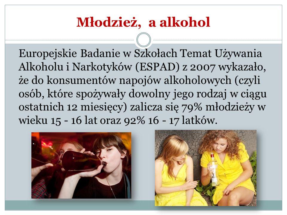 Młodzież, a alkohol Europejskie Badanie w Szkołach Temat Używania Alkoholu i Narkotyków (ESPAD) z 2007 wykazało, że do konsumentów napojów alkoholowyc