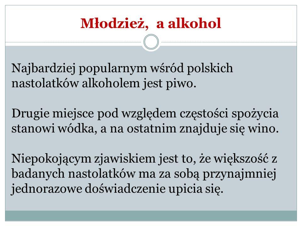 Młodzież, a alkohol Najbardziej popularnym wśród polskich nastolatków alkoholem jest piwo. Drugie miejsce pod względem częstości spożycia stanowi wódk