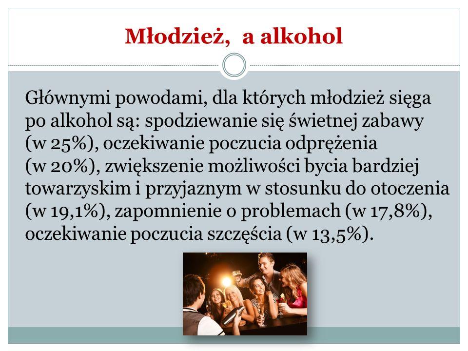 Młodzież, a alkohol Głównymi powodami, dla których młodzież sięga po alkohol są: spodziewanie się świetnej zabawy (w 25%), oczekiwanie poczucia odpręż