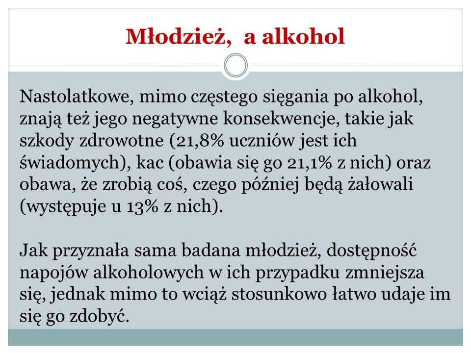 Młodzież, a alkohol Nastolatkowe, mimo częstego sięgania po alkohol, znają też jego negatywne konsekwencje, takie jak szkody zdrowotne (21,8% uczniów