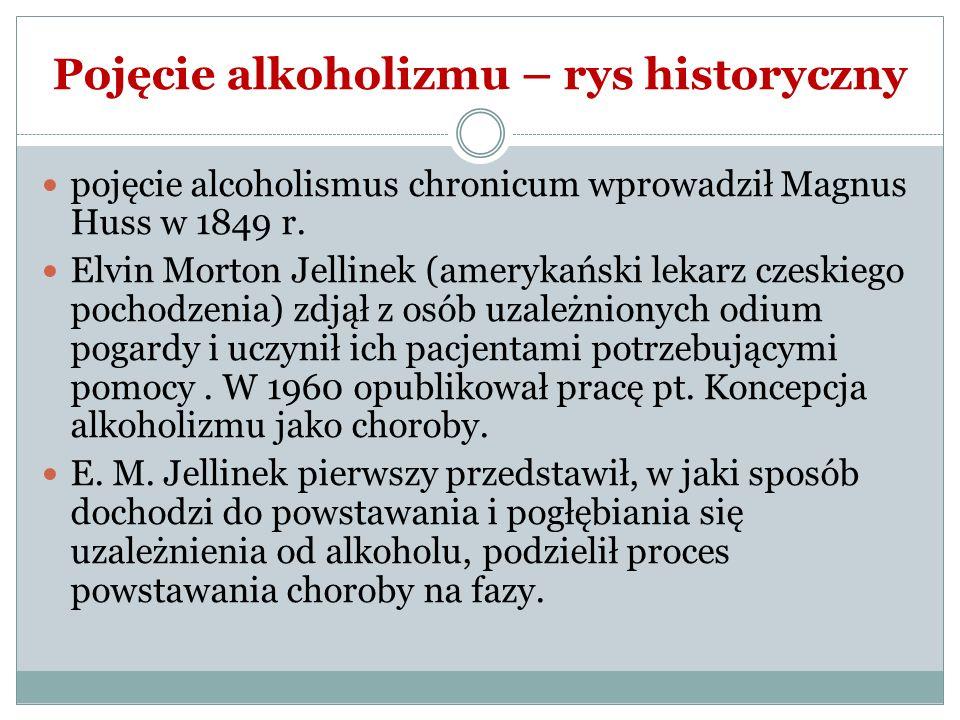 Pojęcie alkoholizmu – rys historyczny pojęcie alcoholismus chronicum wprowadził Magnus Huss w 1849 r. Elvin Morton Jellinek (amerykański lekarz czeski