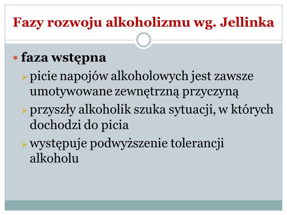 Fazy rozwoju alkoholizmu wg. Jellinka faza wstępna picie napojów alkoholowych jest zawsze umotywowane zewnętrzną przyczyną przyszły alkoholik szuka sy