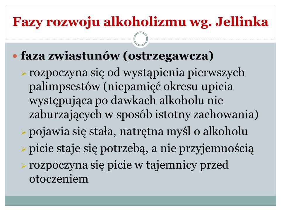 Fazy rozwoju alkoholizmu wg. Jellinka faza zwiastunów (ostrzegawcza) rozpoczyna się od wystąpienia pierwszych palimpsestów (niepamięć okresu upicia wy