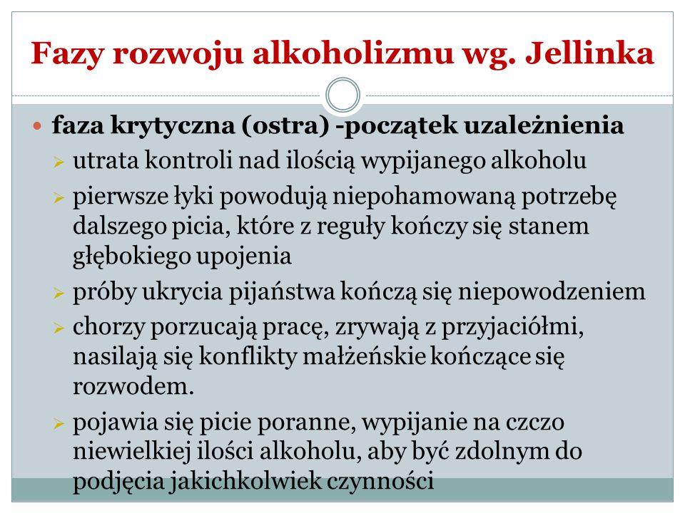 Fazy rozwoju alkoholizmu wg. Jellinka faza krytyczna (ostra) -początek uzależnienia utrata kontroli nad ilością wypijanego alkoholu pierwsze łyki powo
