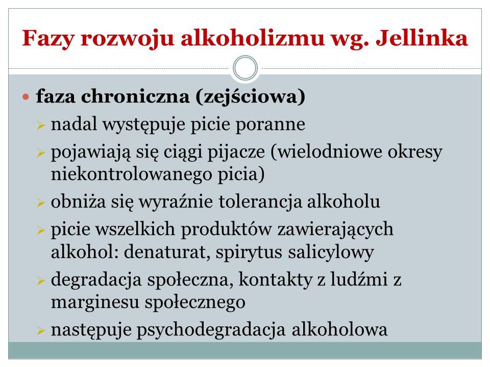Fazy rozwoju alkoholizmu wg. Jellinka faza chroniczna (zejściowa) nadal występuje picie poranne pojawiają się ciągi pijacze (wielodniowe okresy niekon