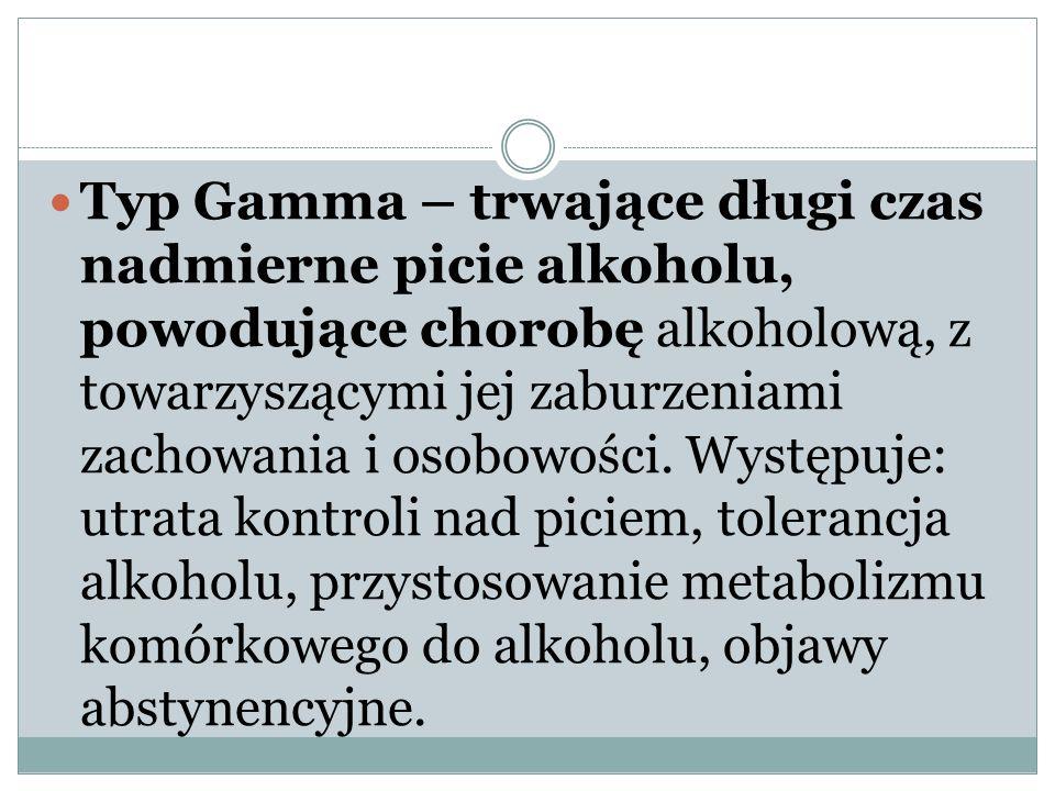 Typ Gamma – trwające długi czas nadmierne picie alkoholu, powodujące chorobę alkoholową, z towarzyszącymi jej zaburzeniami zachowania i osobowości. Wy