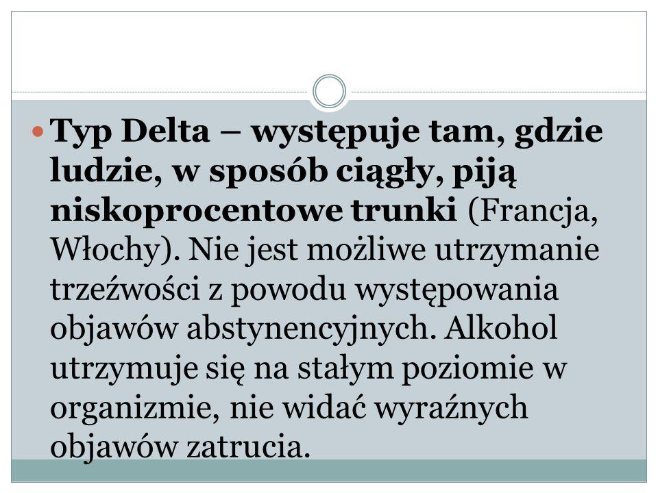 Typ Delta – występuje tam, gdzie ludzie, w sposób ciągły, piją niskoprocentowe trunki (Francja, Włochy). Nie jest możliwe utrzymanie trzeźwości z powo