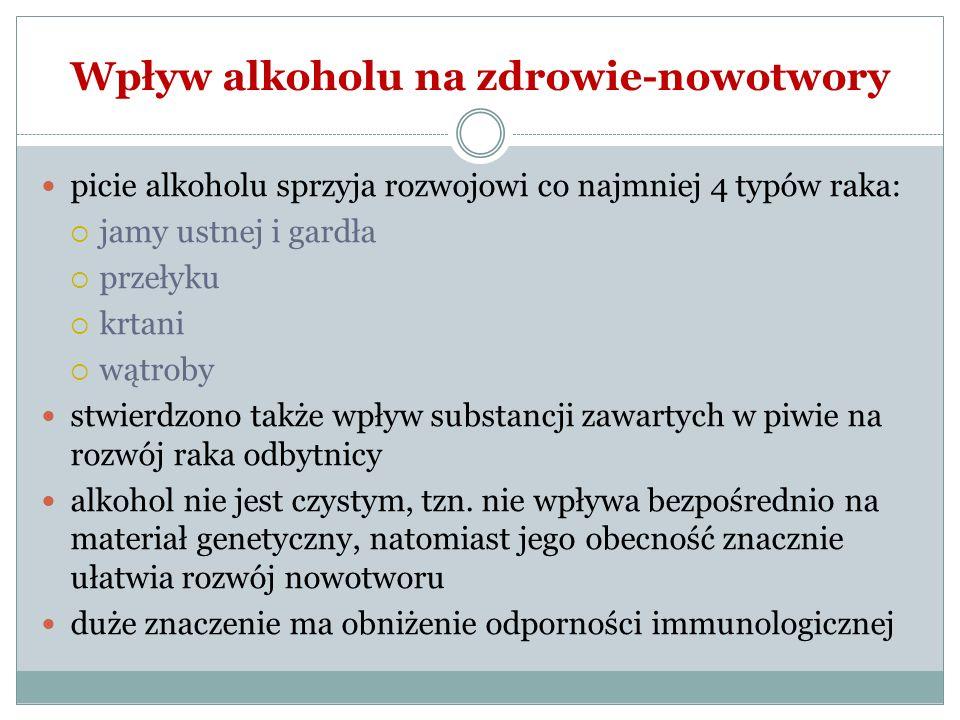 Wpływ alkoholu na zdrowie-nowotwory picie alkoholu sprzyja rozwojowi co najmniej 4 typów raka: jamy ustnej i gardła przełyku krtani wątroby stwierdzon