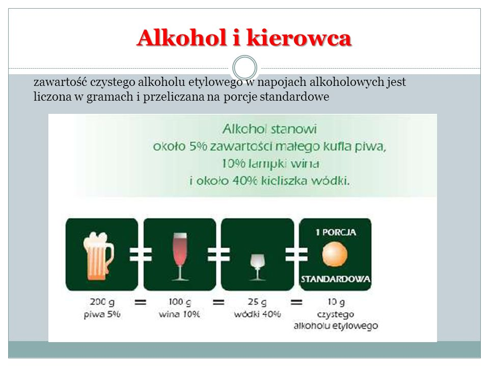 Alkohol i kierowca zawartość czystego alkoholu etylowego w napojach alkoholowych jest liczona w gramach i przeliczana na porcje standardowe