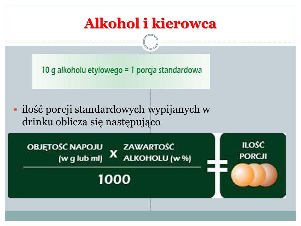 Alkohol i kierowca ilość porcji standardowych wypijanych w drinku oblicza się następująco