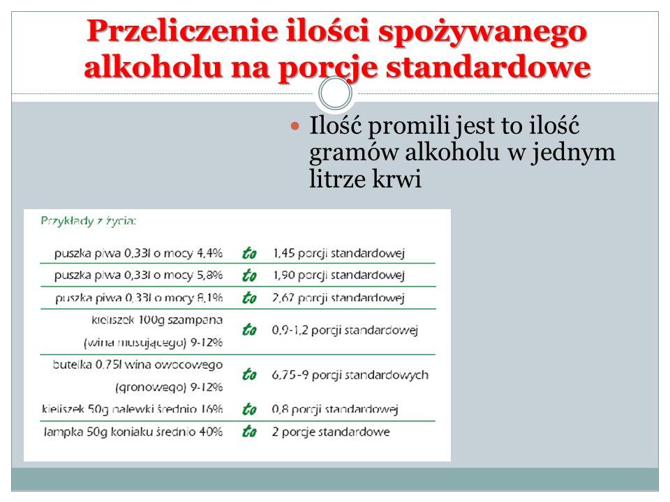 Przeliczenie ilości spożywanego alkoholu na porcje standardowe Ilość promili jest to ilość gramów alkoholu w jednym litrze krwi