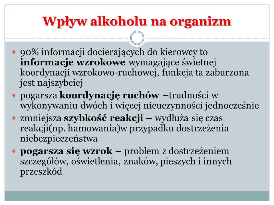 Wpływ alkoholu na organizm 90% informacji docierających do kierowcy to informacje wzrokowe wymagające świetnej koordynacji wzrokowo-ruchowej, funkcja