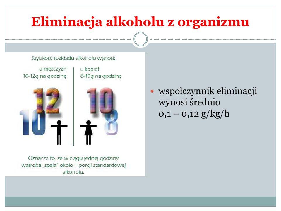 Eliminacja alkoholu z organizmu wspołczynnik eliminacji wynosi średnio 0,1 – 0,12 g/kg/h