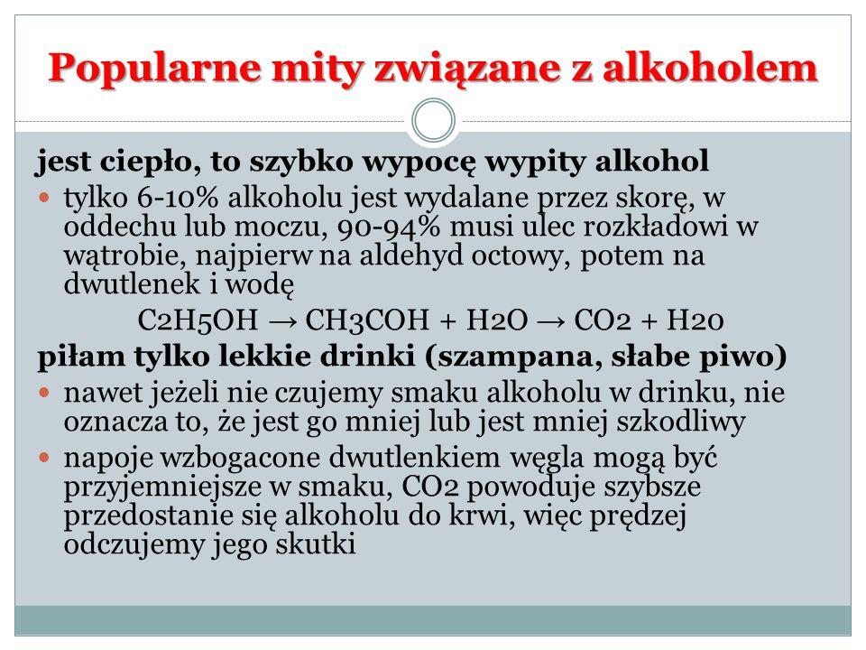 Popularne mity związane z alkoholem jest ciepło, to szybko wypocę wypity alkohol tylko 6-10% alkoholu jest wydalane przez skorę, w oddechu lub moczu,