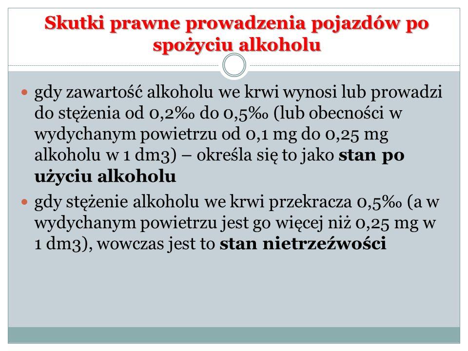 Skutki prawne prowadzenia pojazdów po spożyciu alkoholu gdy zawartość alkoholu we krwi wynosi lub prowadzi do stężenia od 0,2 do 0,5 (lub obecności w