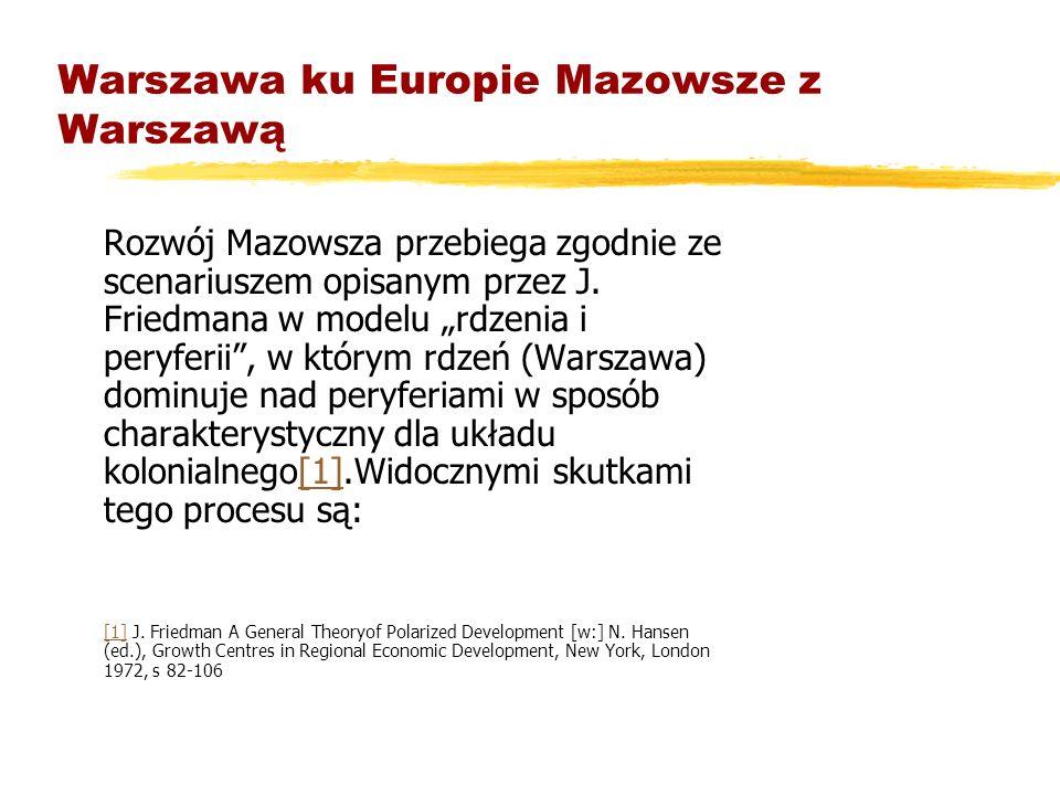 Rozwój Mazowsza nie jest rozwojem zrównoważonym! Warszawa Płońsk mazowiecka wieś