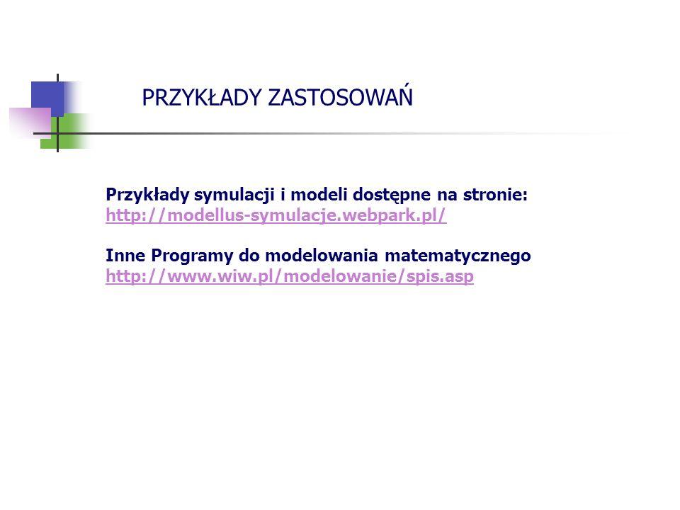 PRZYKŁADY ZASTOSOWAŃ Przykłady symulacji i modeli dostępne na stronie: http://modellus-symulacje.webpark.pl/ Inne Programy do modelowania matematyczne