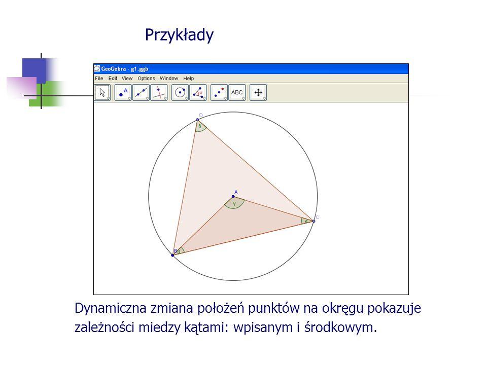 Przykłady Dynamiczna zmiana położeń punktów na okręgu pokazuje zależności miedzy kątami: wpisanym i środkowym.