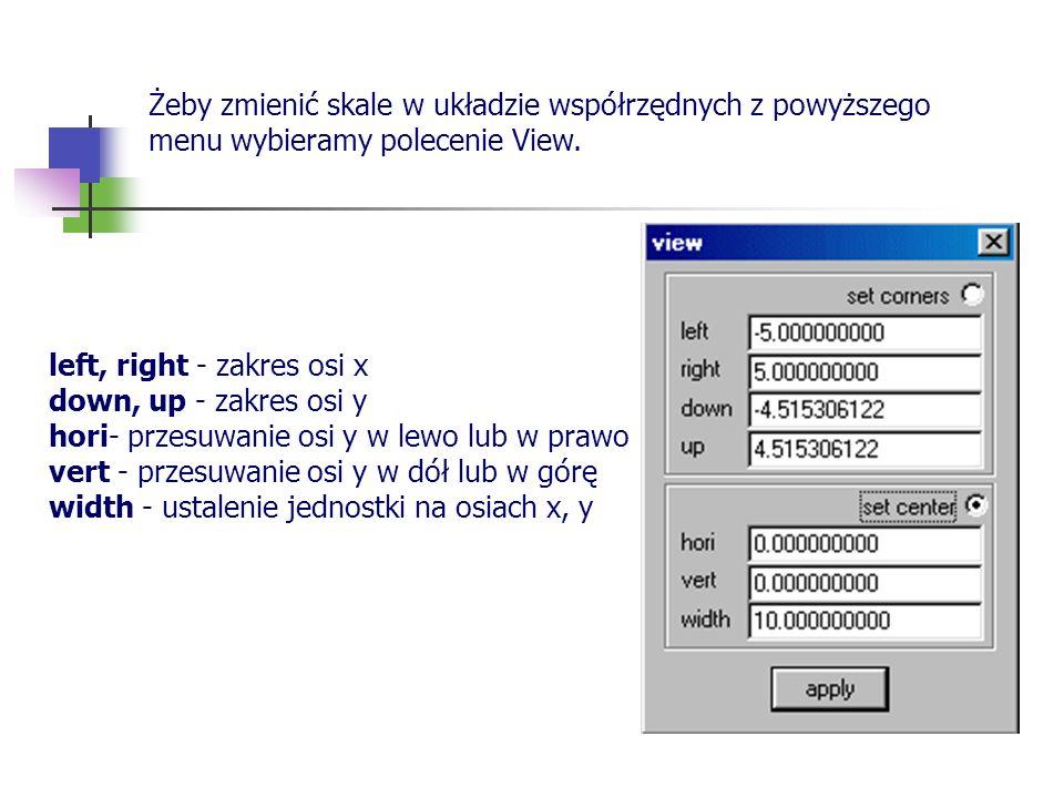 left, right - zakres osi x down, up - zakres osi y hori- przesuwanie osi y w lewo lub w prawo vert - przesuwanie osi y w dół lub w górę width - ustale