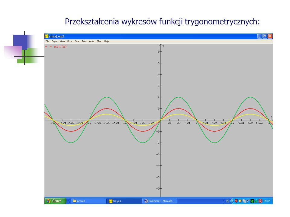 Przekształcenia wykresów funkcji trygonometrycznych: