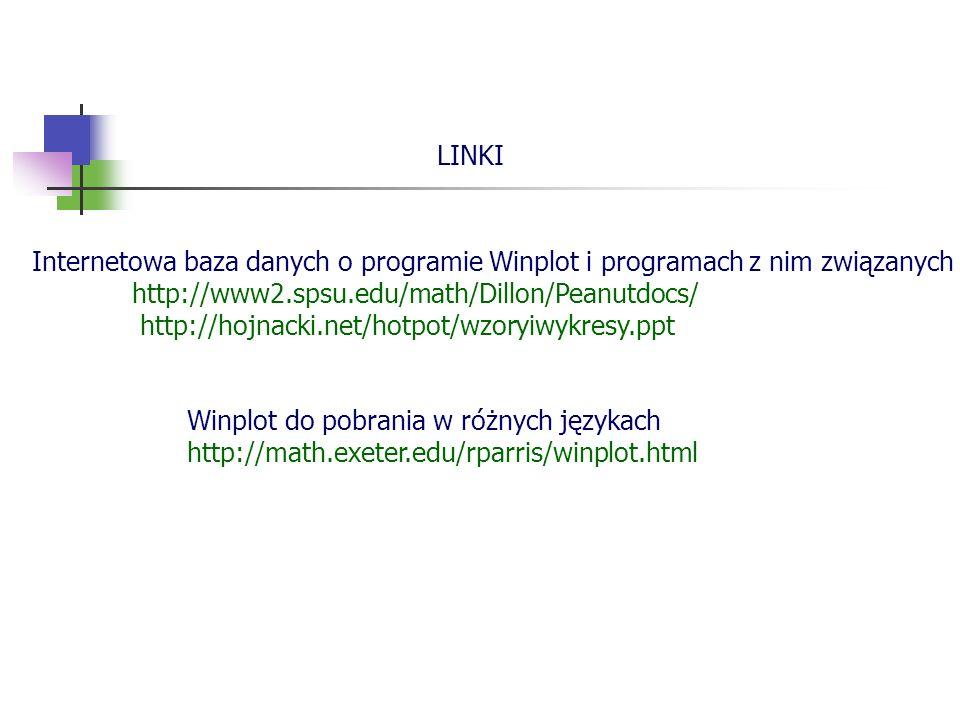 Internetowa baza danych o programie Winplot i programach z nim związanych http://www2.spsu.edu/math/Dillon/Peanutdocs/ http://hojnacki.net/hotpot/wzor