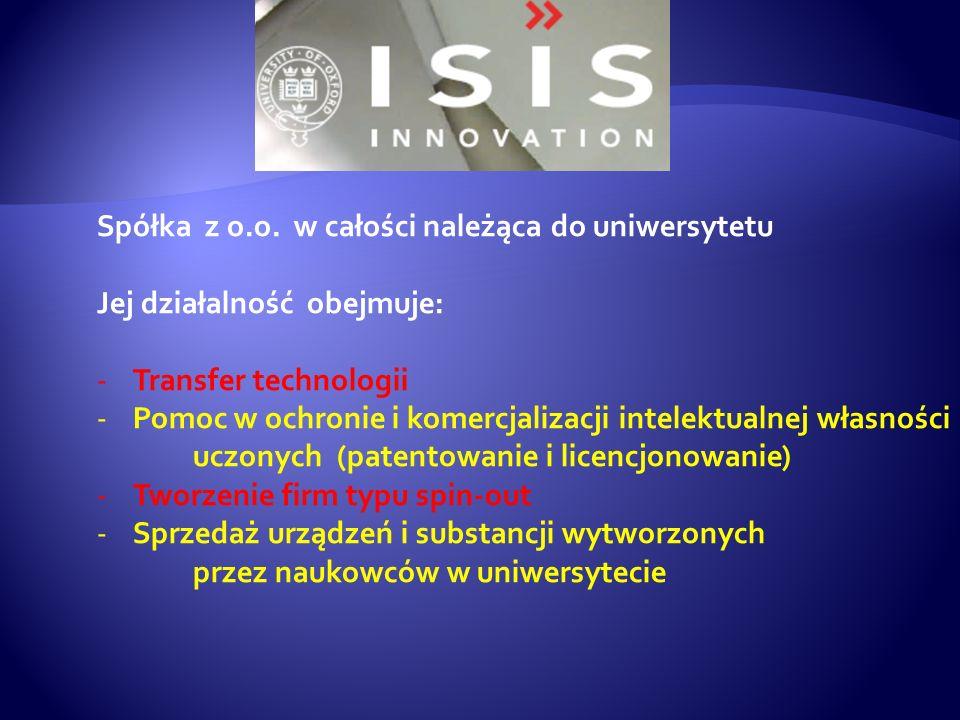 Spółka z o.o. w całości należąca do uniwersytetu Jej działalność obejmuje: -Transfer technologii -Pomoc w ochronie i komercjalizacji intelektualnej wł