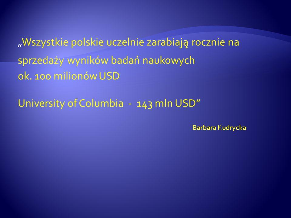 Wszystkie polskie uczelnie zarabiają rocznie na sprzedaży wyników badań naukowych ok. 100 milionów USD University of Columbia - 143 mln USD Barbara Ku