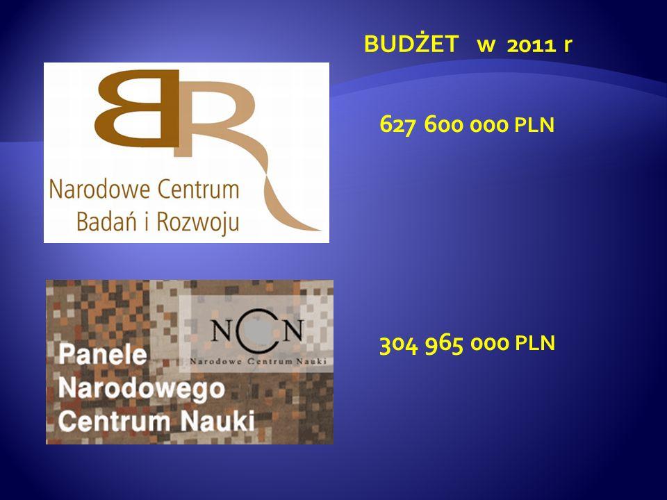 627 600 000 PLN 304 965 000 PLN BUDŻET w 2011 r