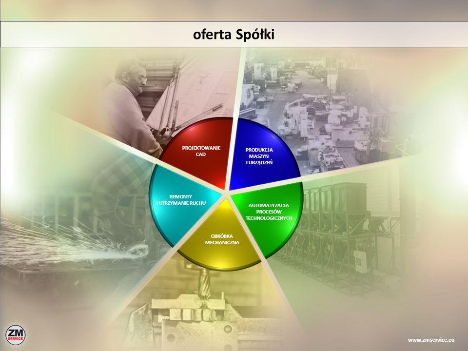 oferta Spółki www.zmservice.eu PROJEKTOWANIE CAD PRODUKCJA MASZYN I URZĄDZEŃ AUTOMATYZACJA PROCESÓW TECHNOLOGICZNYCH OBRÓBKA MECHANICZNA REMONTY I UTR