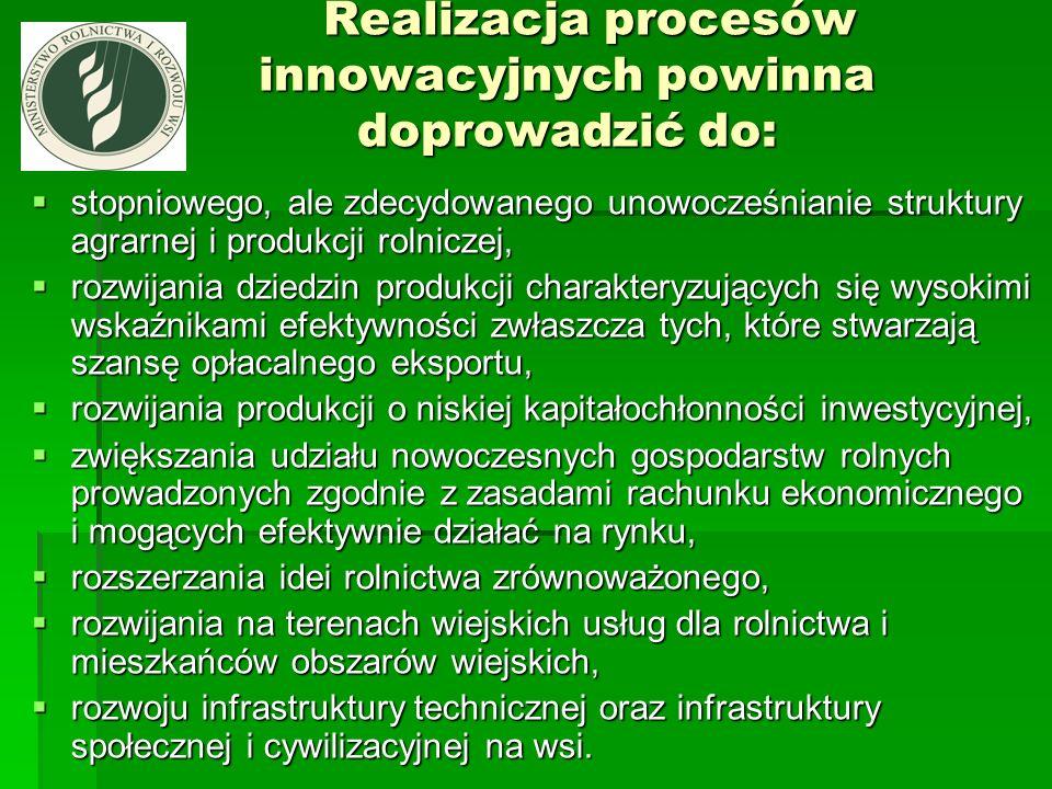Realizacja procesów innowacyjnych powinna doprowadzić do: Realizacja procesów innowacyjnych powinna doprowadzić do: stopniowego, ale zdecydowanego uno