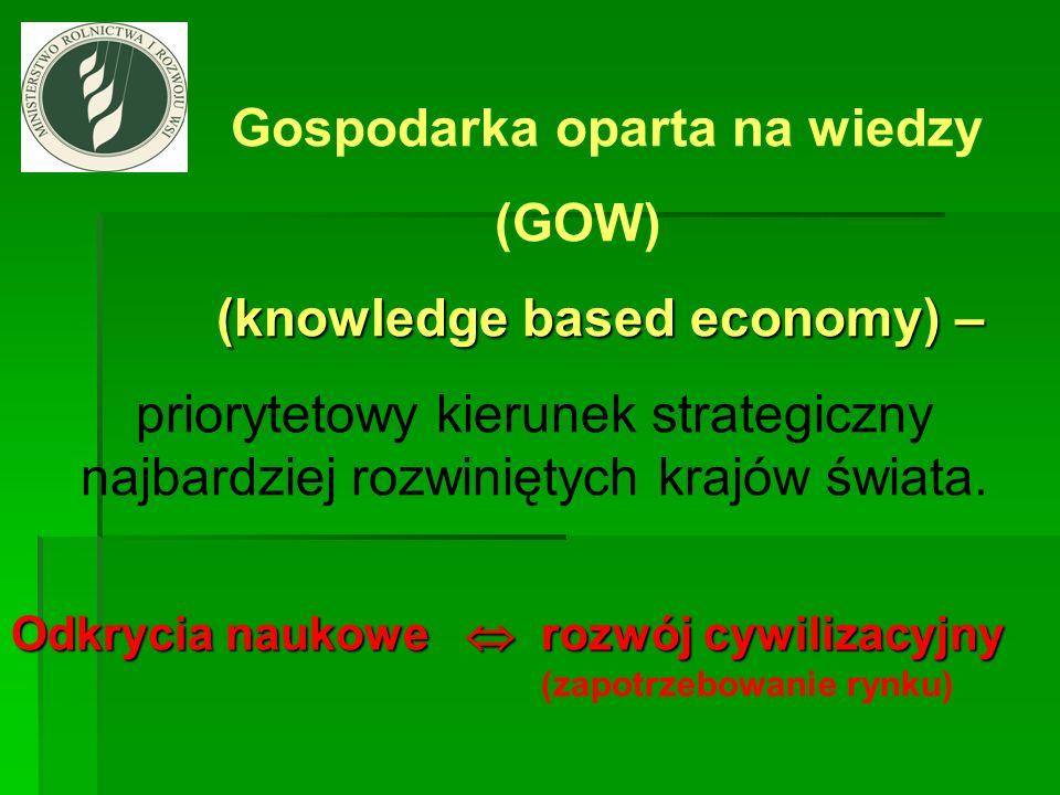 Gospodarka oparta na wiedzy (GOW) (knowledge based economy) – (knowledge based economy) – priorytetowy kierunek strategiczny najbardziej rozwiniętych