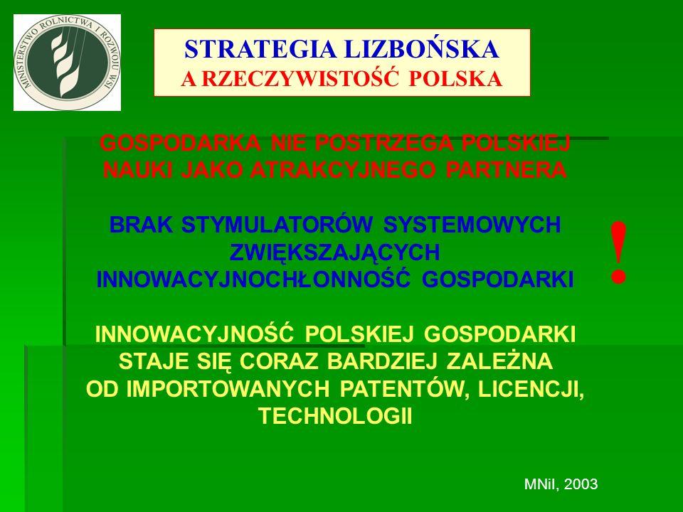 Nauka a innowacje w aktualnych Nauka a innowacje w aktualnych warunkach rozwoju warunkach rozwoju gospodarczego Polski gospodarczego Polski Uwarunkowania: niska innowacyjność polskiej gospodarki niski aktualnie poziom PKB w stosunku do poziomu w UE brak polskich koncernów (holdingów) struktura organizacyjna, trzech niezależnych pionów B+R (uczelnie, PAN, JBR) wysoka pozycja niektórych dziedzin nauki (nauki ścisłe) w światowym rankingu