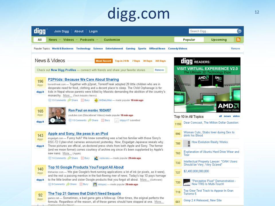 digg.com 12