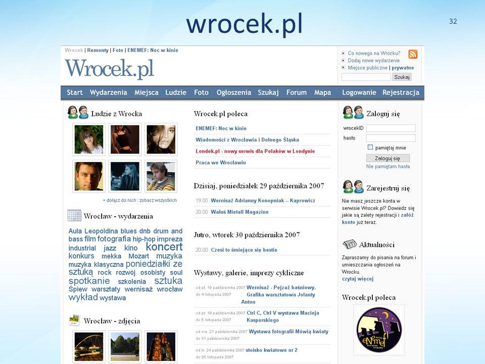 wrocek.pl 32