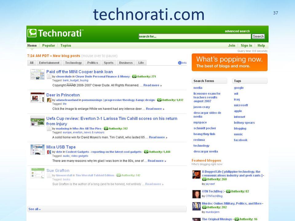 technorati.com 37