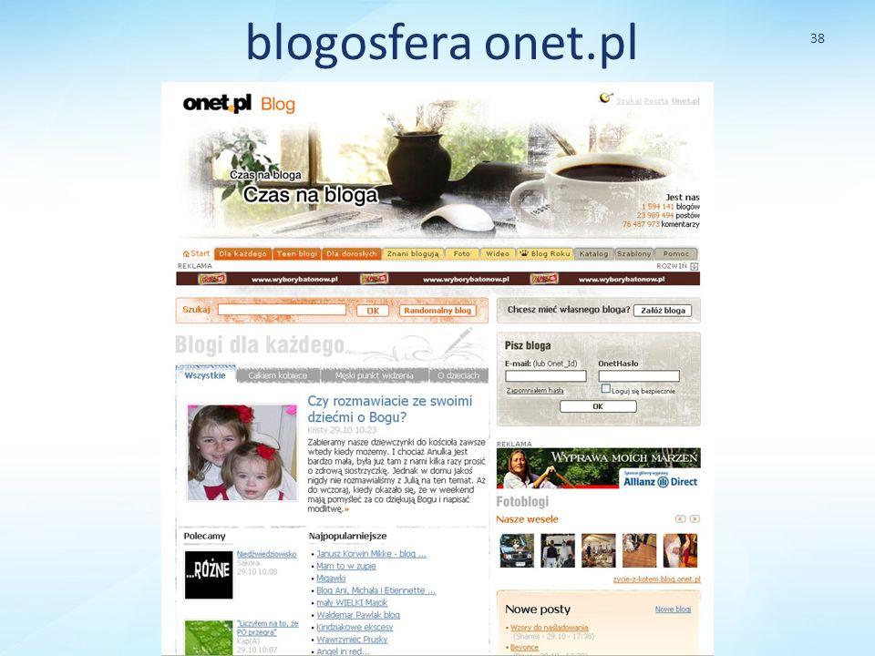 blogosfera onet.pl 38